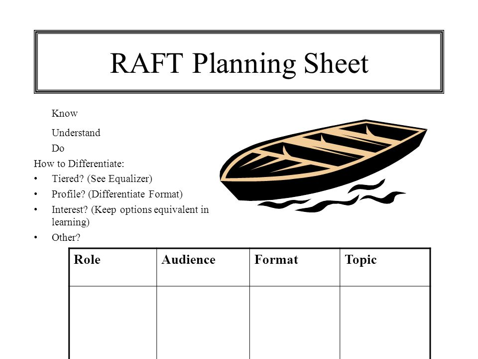 RAFT Planning Sheet Know Role Audience Format Topic Understand Do