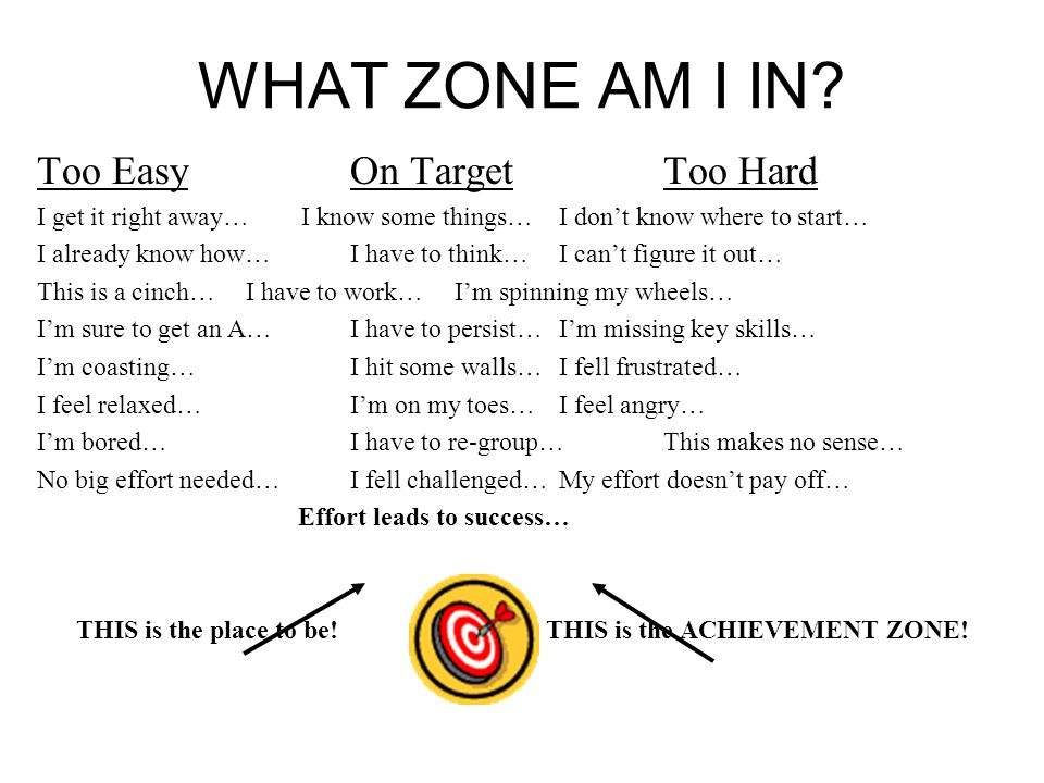 WHAT ZONE AM I IN Too Easy On Target Too Hard