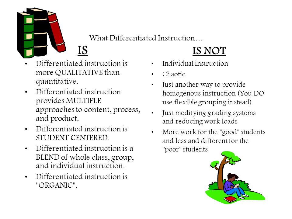 What Differentiated Instruction…