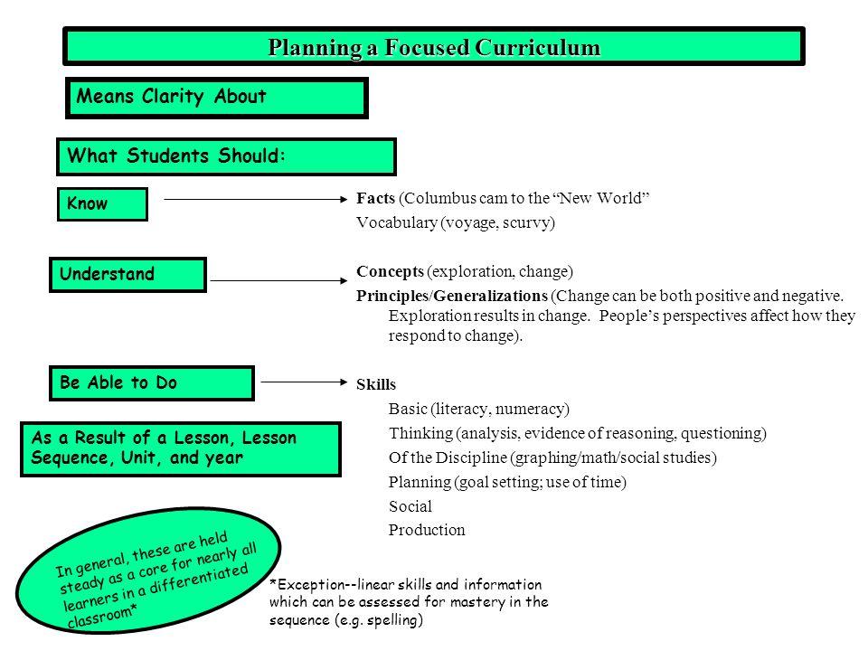 Planning a Focused Curriculum