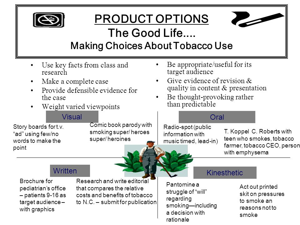PRODUCT OPTIONS The Good Life.... Making Choices About Tobacco Use