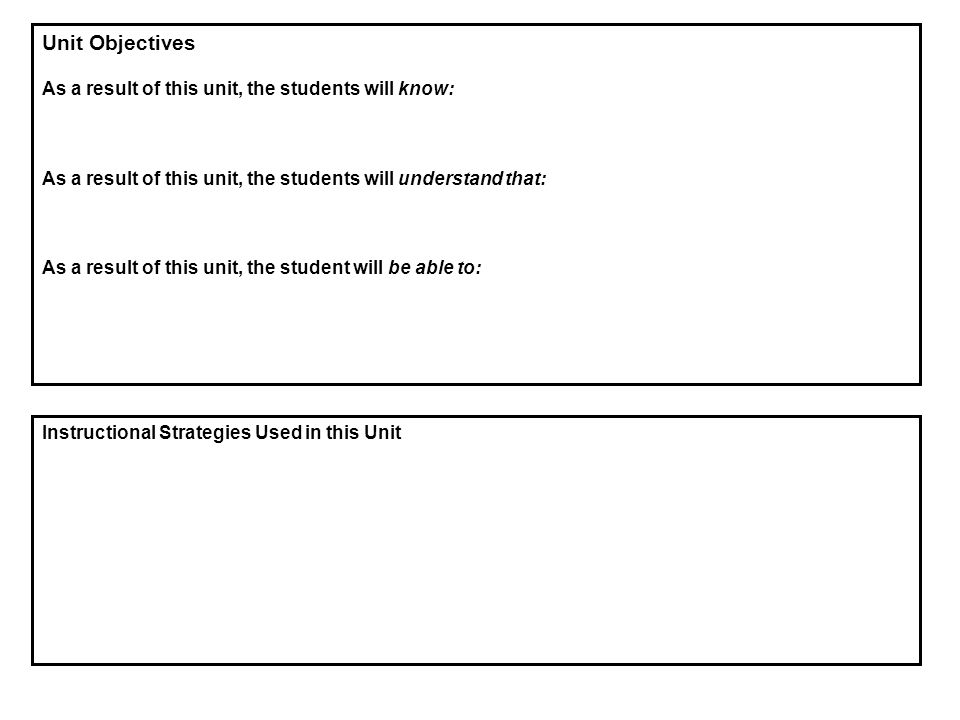 Unit Objectives As a result of this unit, the students will know: