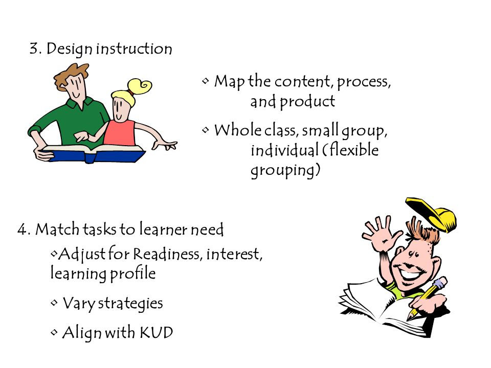 3. Design instruction Map the content, process, and product. Whole class, small group, individual (flexible grouping)