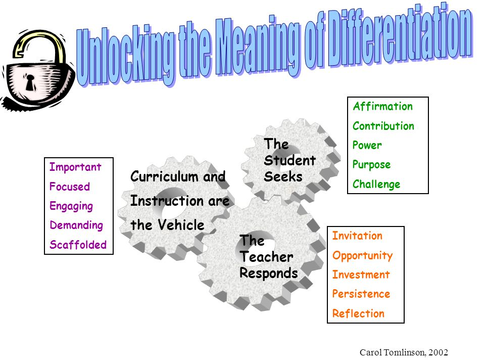 Unlocking the Meaning of Differentiation