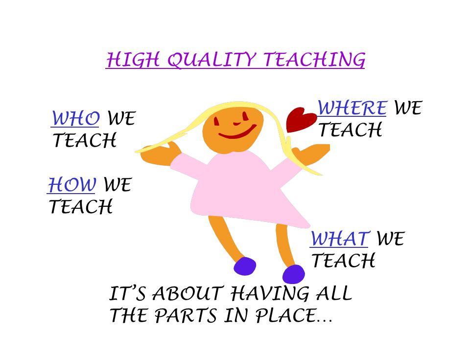 HIGH QUALITY TEACHING WHERE WE TEACH. WHO WE TEACH.