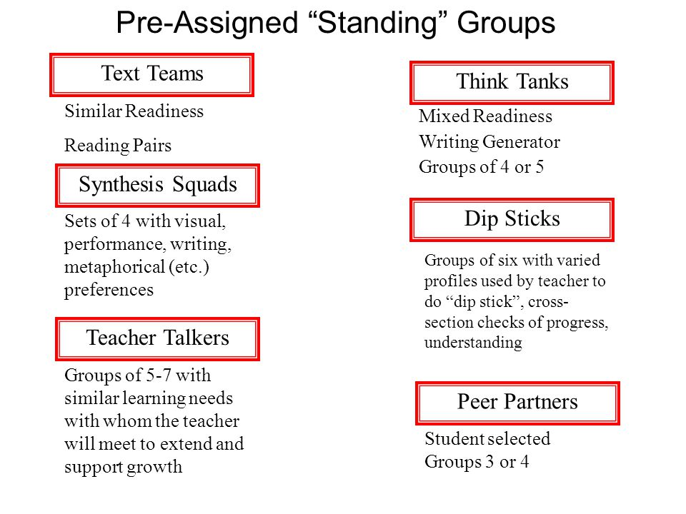 Pre-Assigned Standing Groups