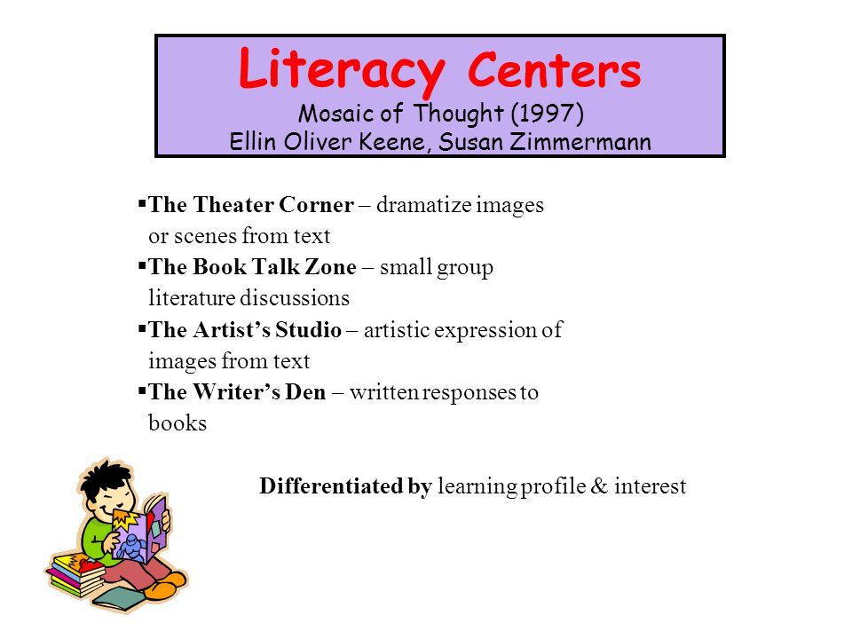 Differentiated by learning profile & interest