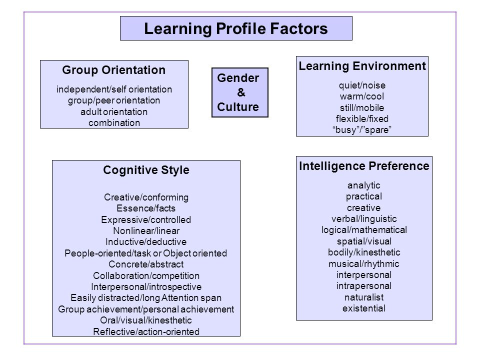 learner's intelligence preference Once you know your own natural learning preference, you can work on  expanding the way  visual learners – if you concentrate more on pictorial or  graphical.