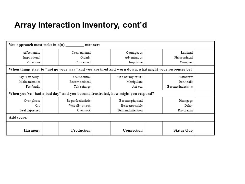 Array Interaction Inventory, cont'd