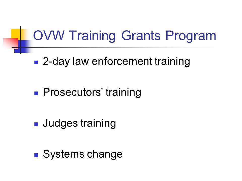 OVW Training Grants Program