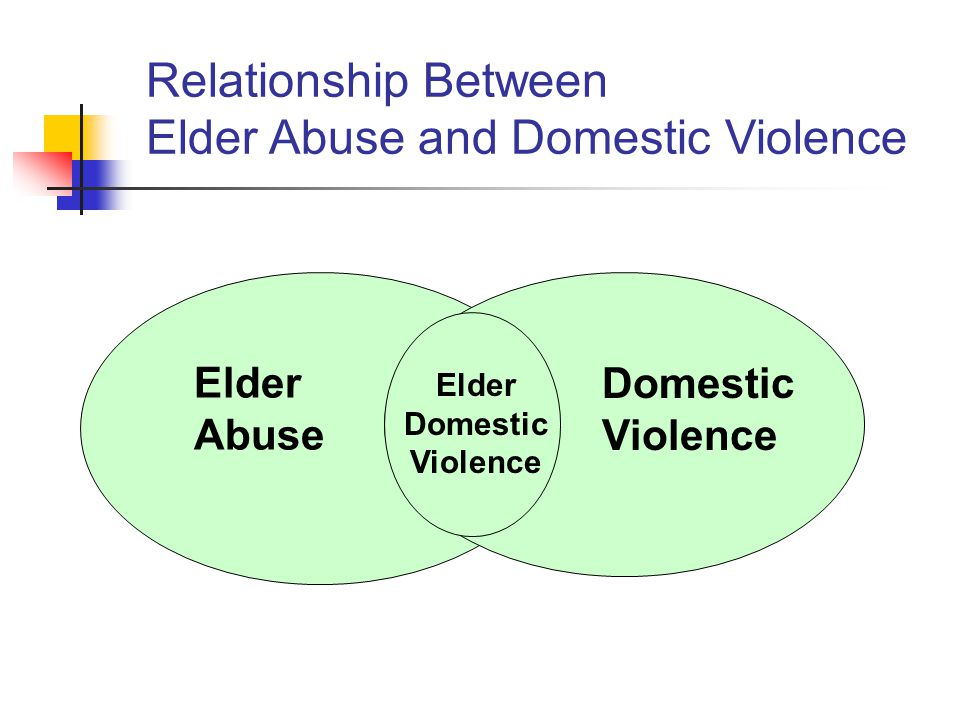 Elder Domestic Violence