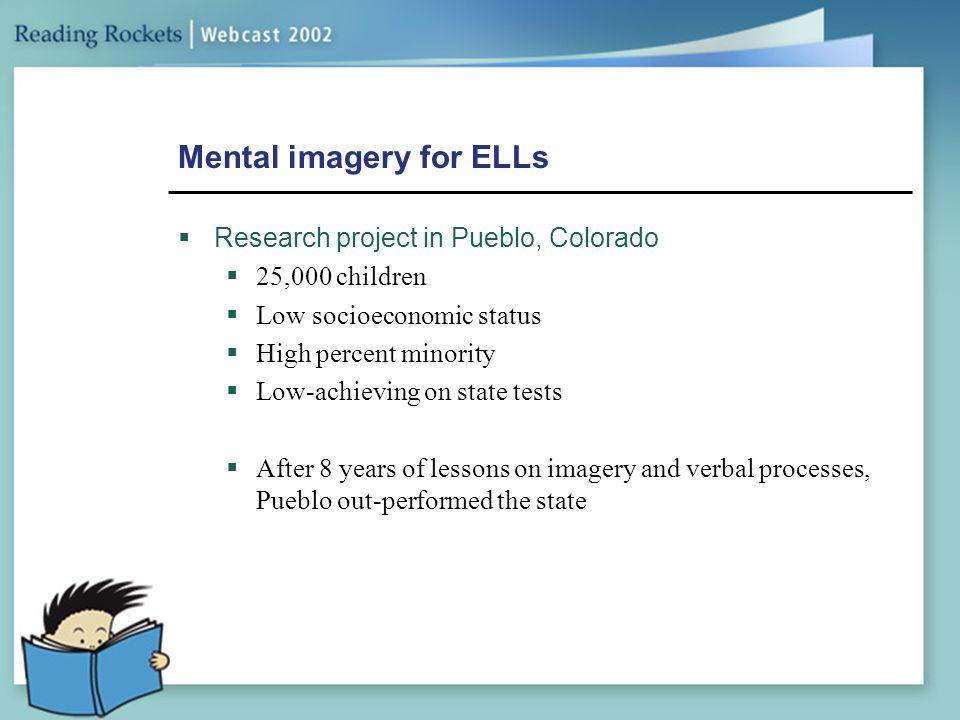 Mental imagery for ELLs
