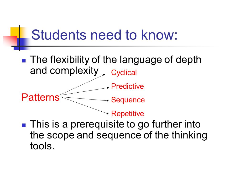Students need to know: The flexibility of the language of depth and complexity. Patterns.