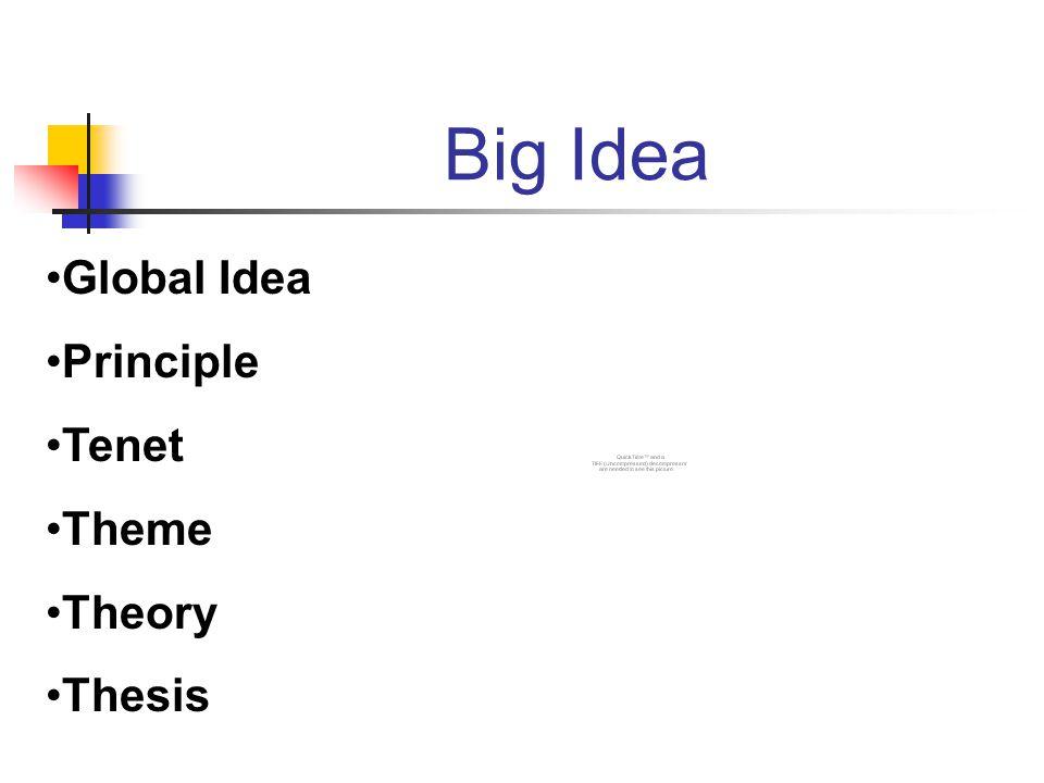 Big Idea Global Idea Principle Tenet Theme Theory Thesis