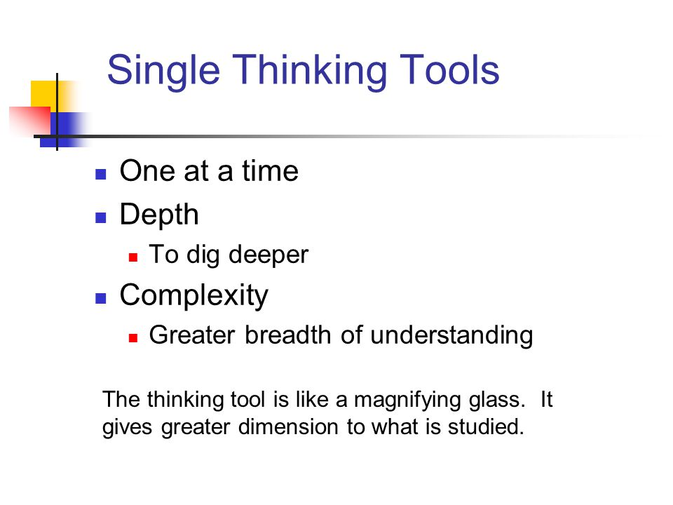 Single Thinking Tools One at a time Depth Complexity To dig deeper