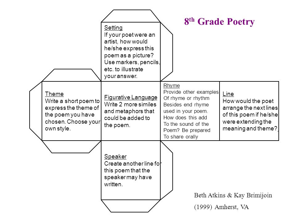 8th Grade Poetry Beth Atkins & Kay Brimijoin (1999) Amherst, VA Theme