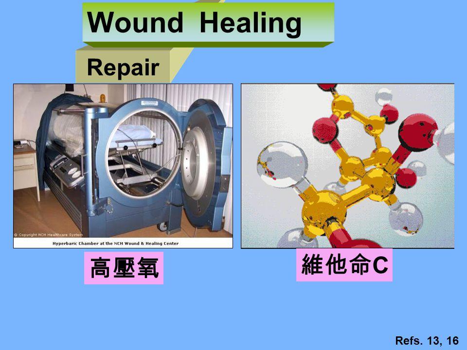 Wound Healing Repair 維他命C 高壓氧 Refs. 13, 16