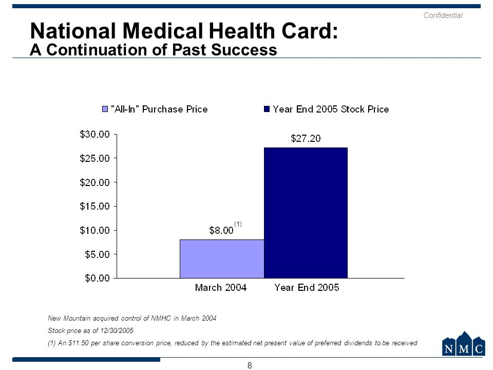 National Medical Health Card: A Continuation of Past Success