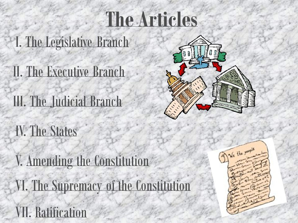 The Articles I. The Legislative Branch II. The Executive Branch