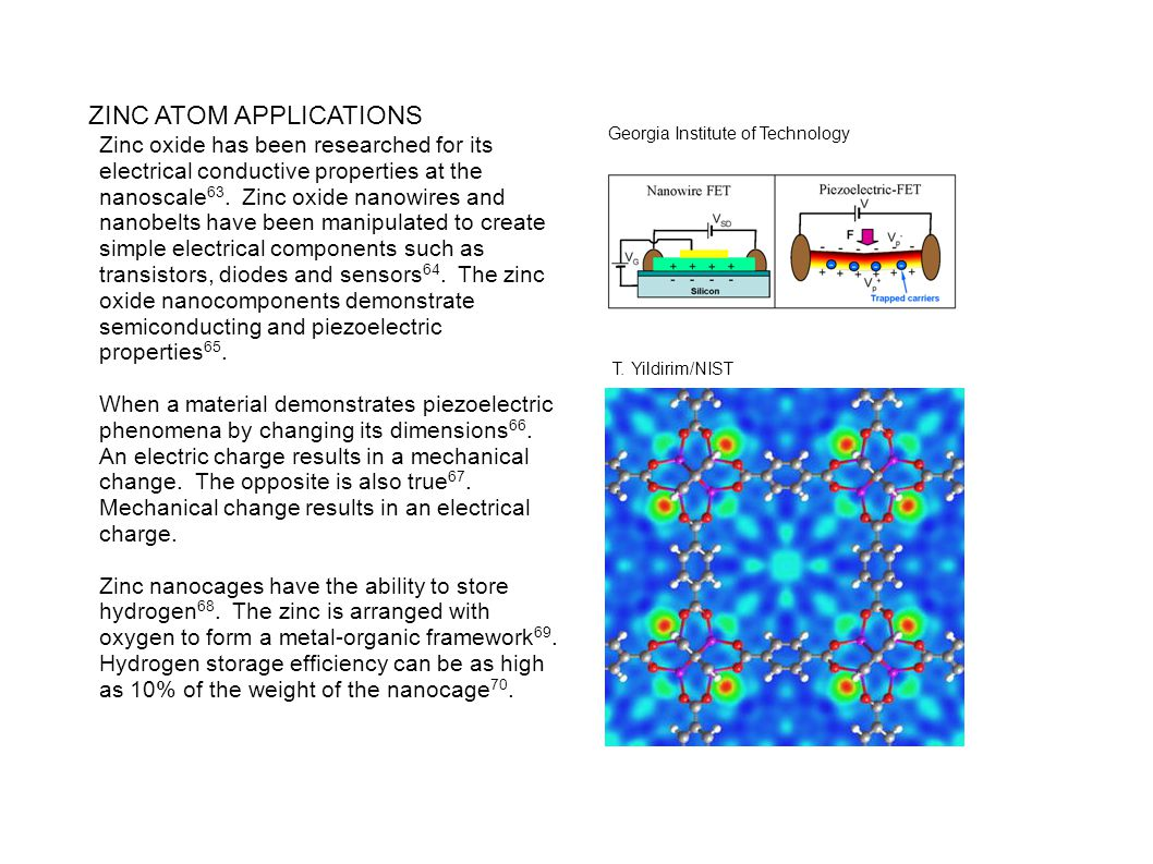 ZINC ATOM APPLICATIONS
