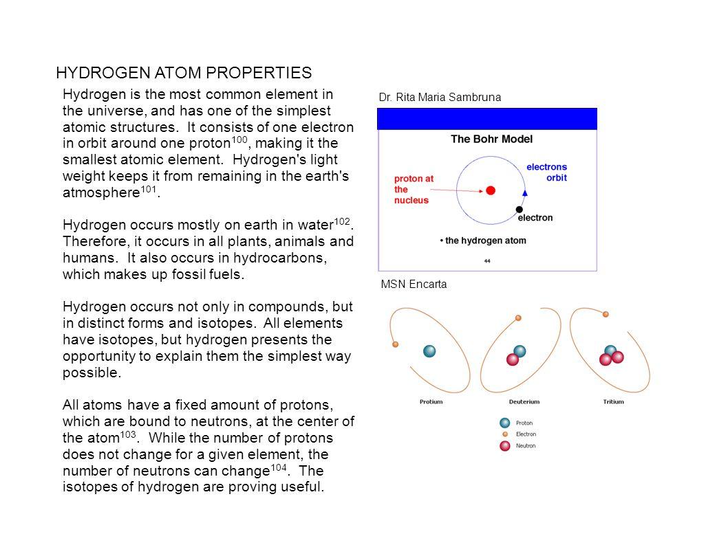 HYDROGEN ATOM PROPERTIES