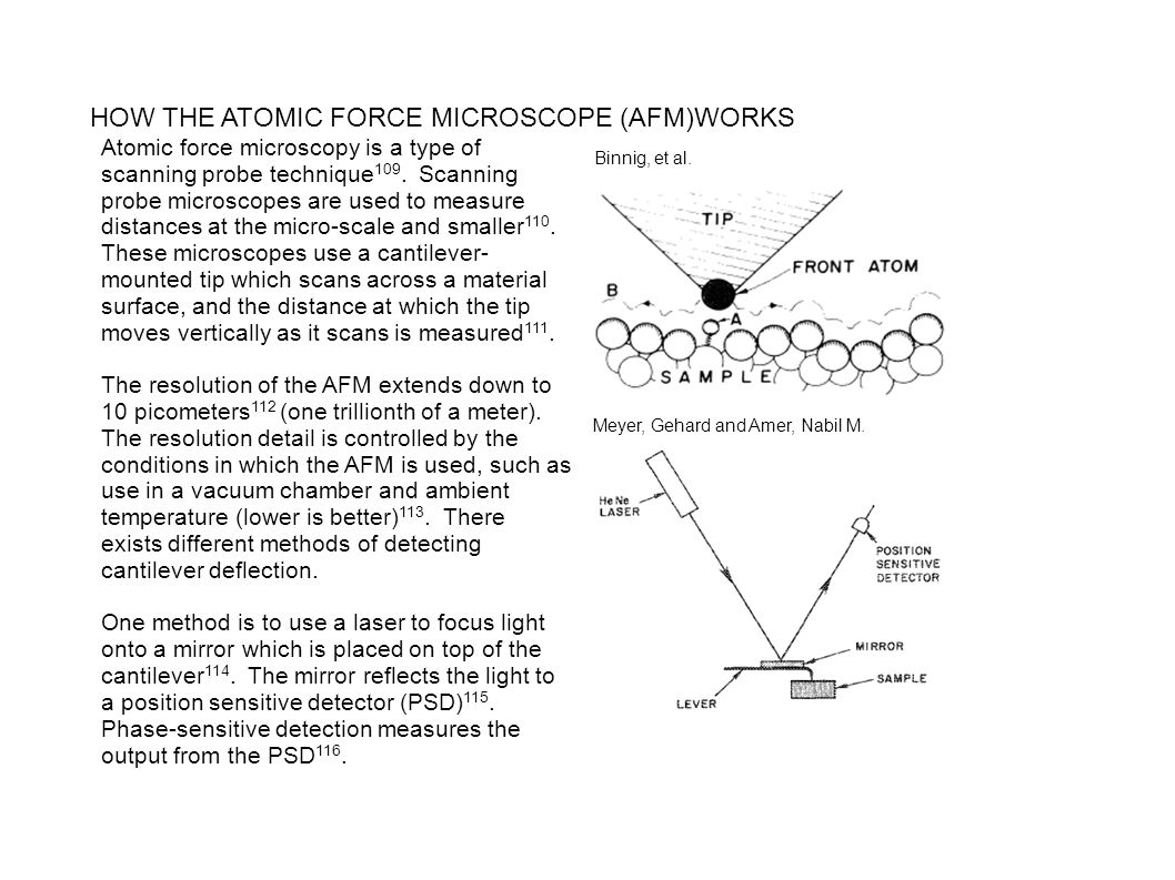 HOW THE ATOMIC FORCE MICROSCOPE (AFM)WORKS