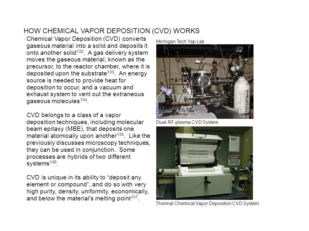 HOW CHEMICAL VAPOR DEPOSITION (CVD) WORKS