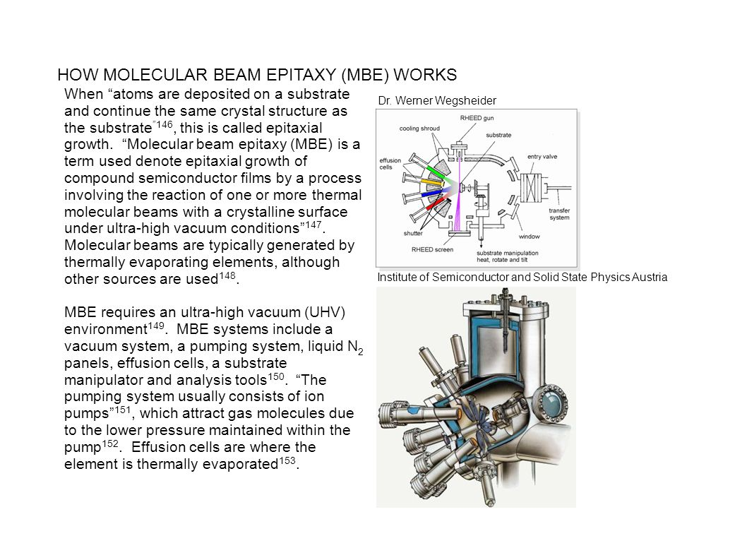 HOW MOLECULAR BEAM EPITAXY (MBE) WORKS