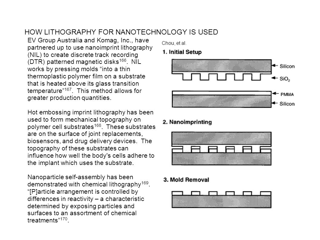 HOW LITHOGRAPHY FOR NANOTECHNOLOGY IS USED