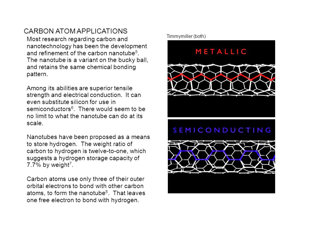 CARBON ATOM APPLICATIONS