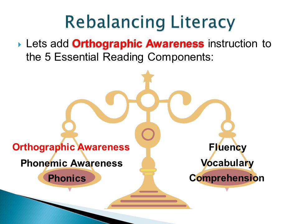 Rebalancing Literacy Lets add Orthographic Awareness instruction to the 5 Essential Reading Components: