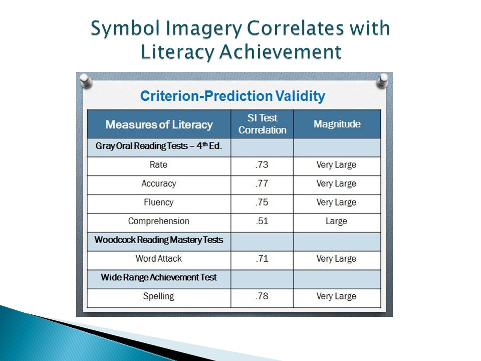 Symbol Imagery Correlates with Literacy Achievement