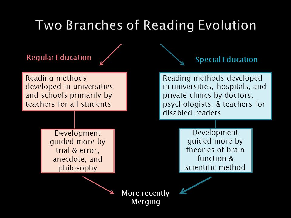 Two Branches of Reading Evolution