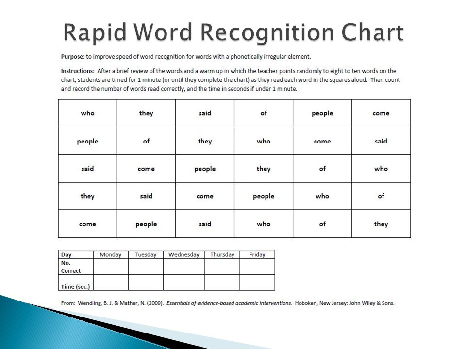 Rapid Word Recognition Chart