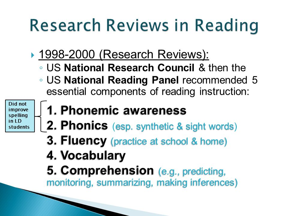 Research Reviews in Reading