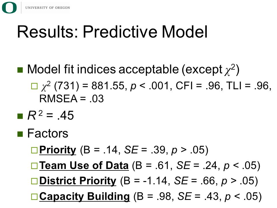 Results: Predictive Model