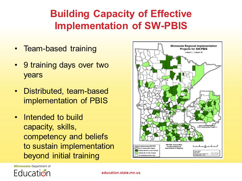 Building Capacity of Effective Implementation of SW-PBIS