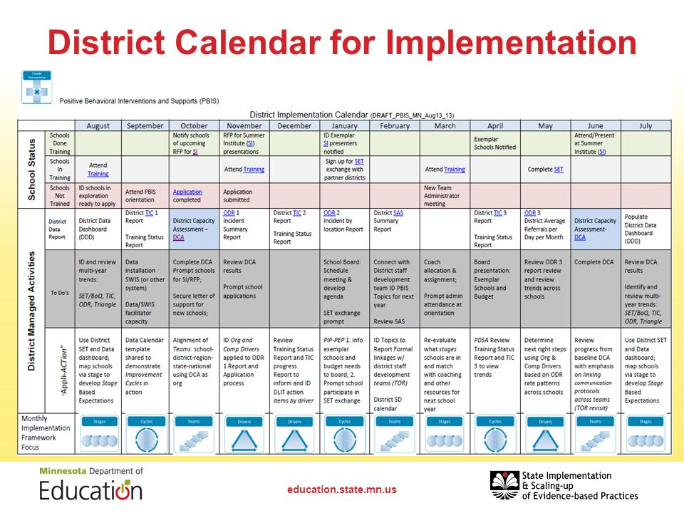 District Calendar for Implementation