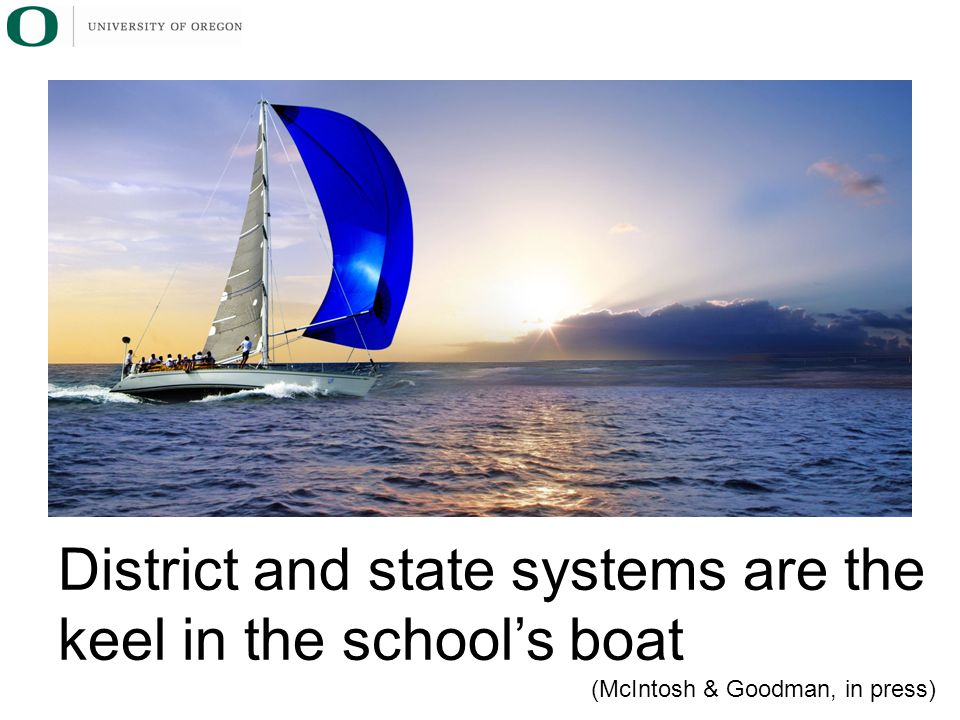 District and state systems are the keel in the school's boat (McIntosh & Goodman, in press)