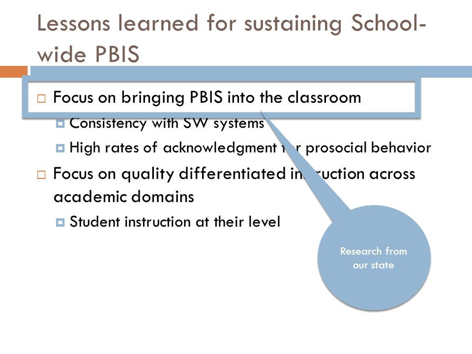 Lessons learned for sustaining School-wide PBIS