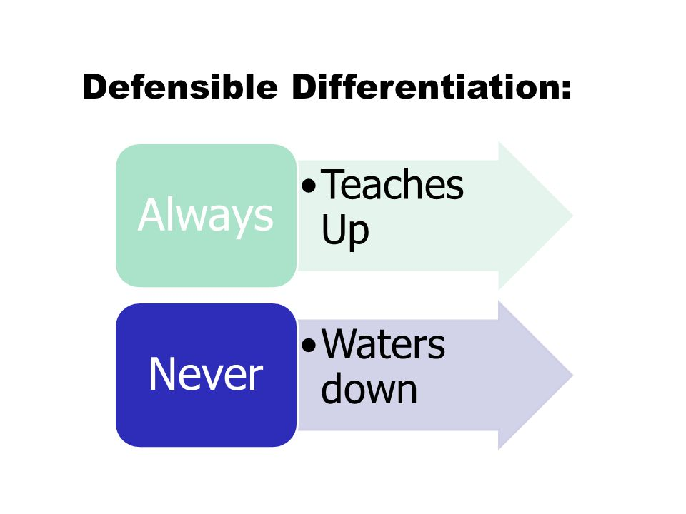 Defensible Differentiation: