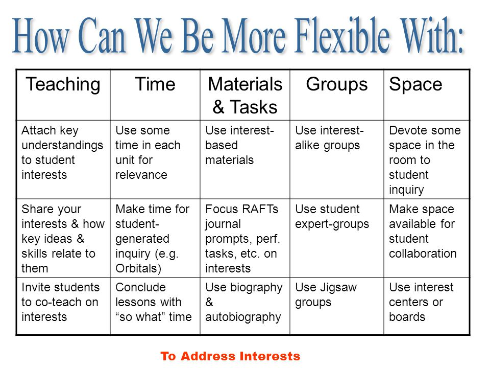 How Can We Be More Flexible With: