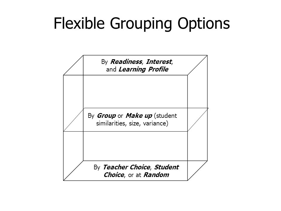 Flexible Grouping Options
