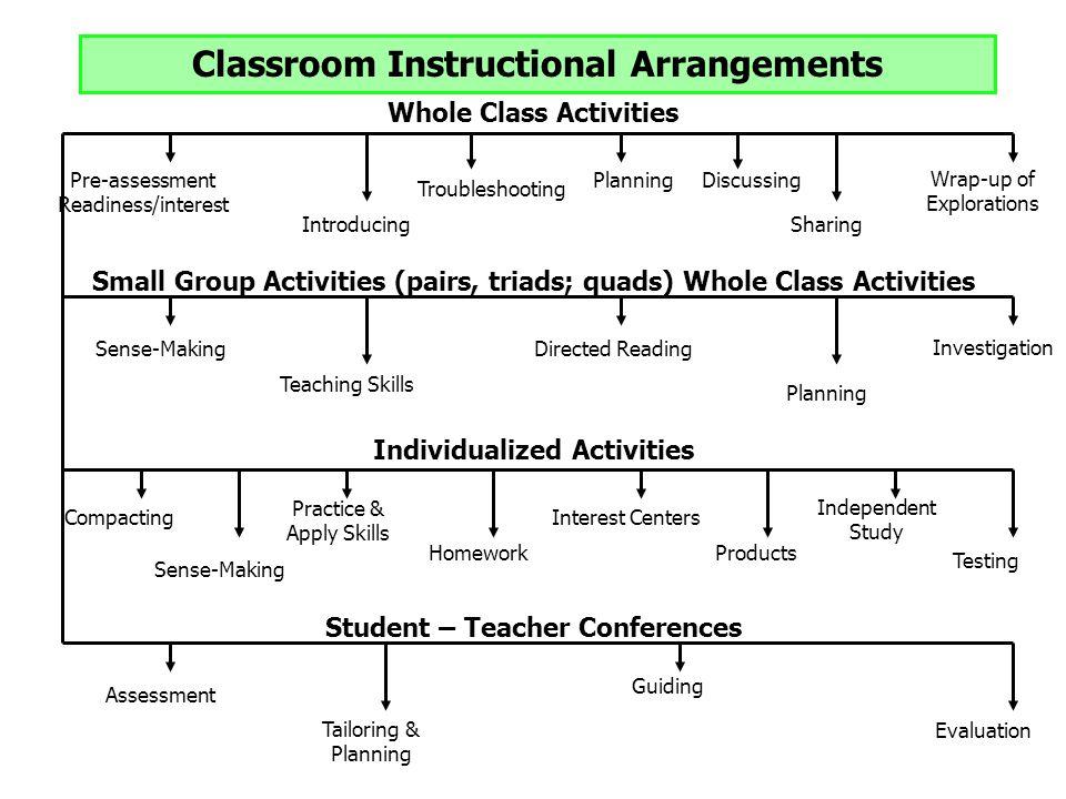 Classroom Instructional Arrangements