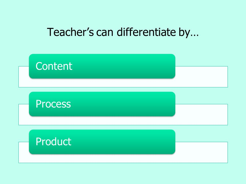 Teacher's can differentiate by…