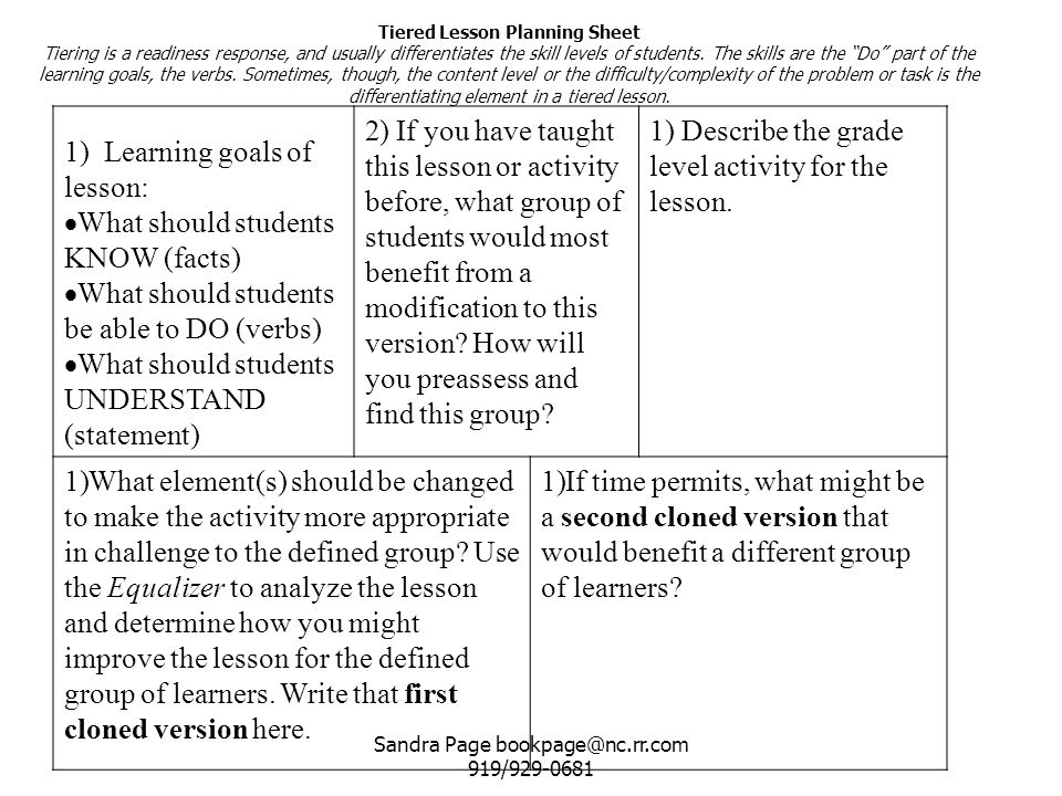 1) Learning goals of lesson: What should students KNOW (facts)