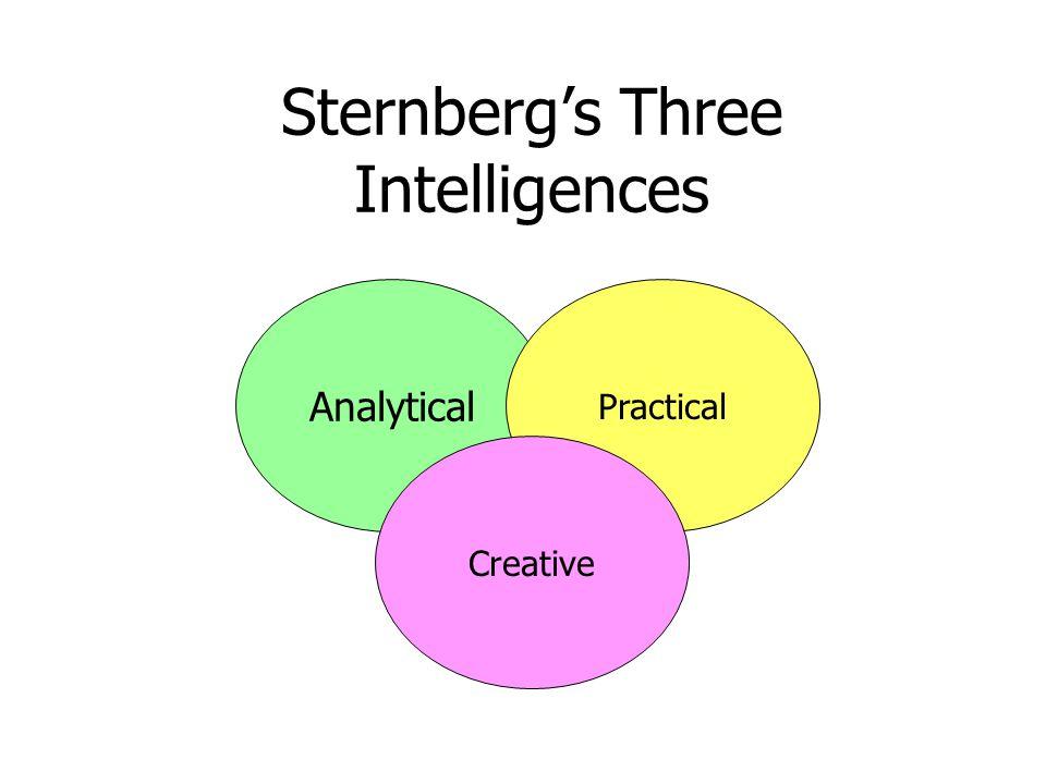 Sternberg's Three Intelligences