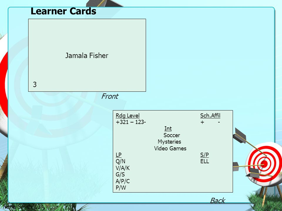 Learner Cards Jamala Fisher 3 Front Back Rdg Level Sch.Affil