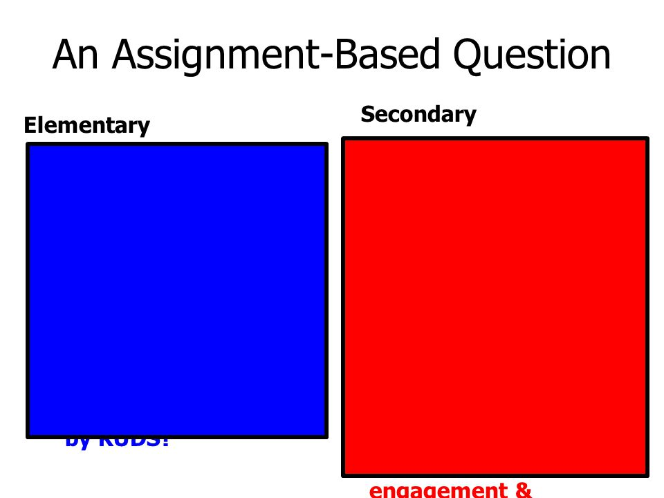 An Assignment-Based Question