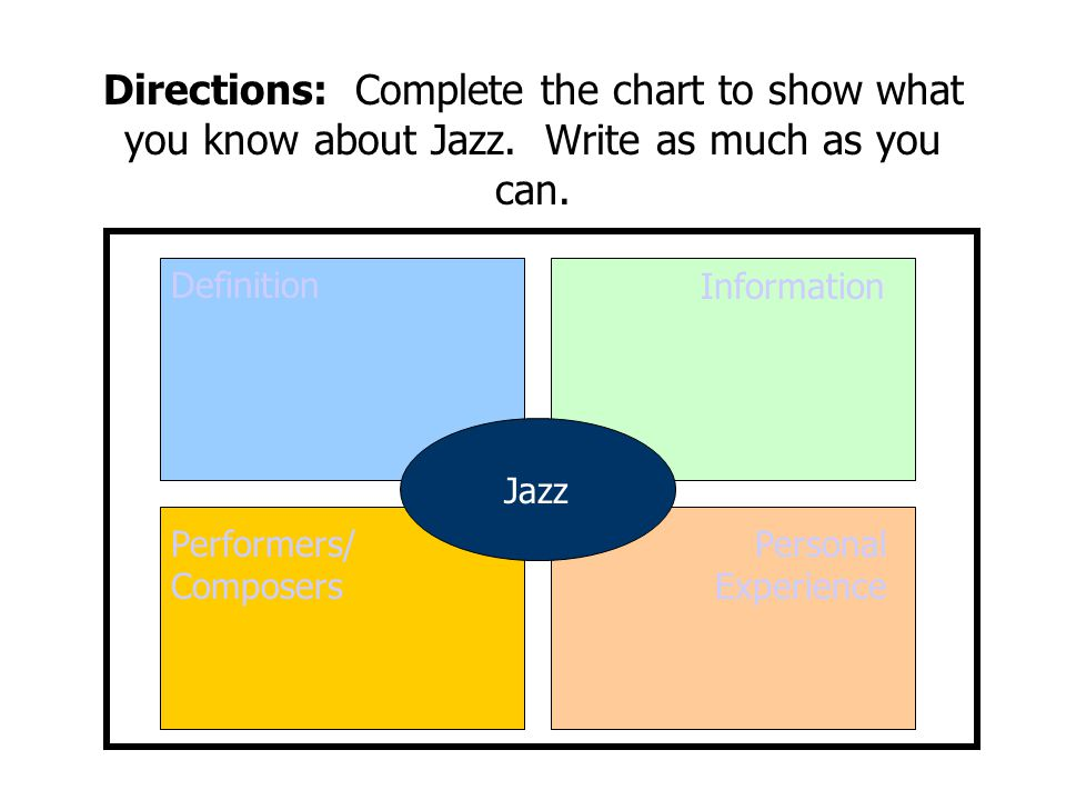 Directions: Complete the chart to show what you know about Jazz